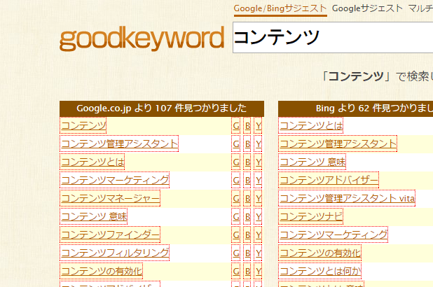 goodkeywordの取得結果ページ